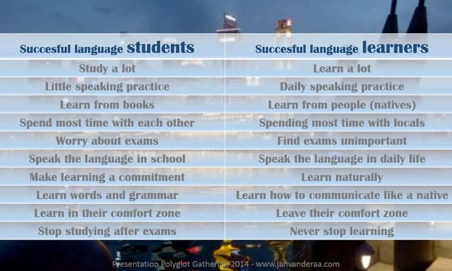 Student v Learner